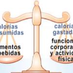 Tips para el gasto de calorias segun la actividad fisica…