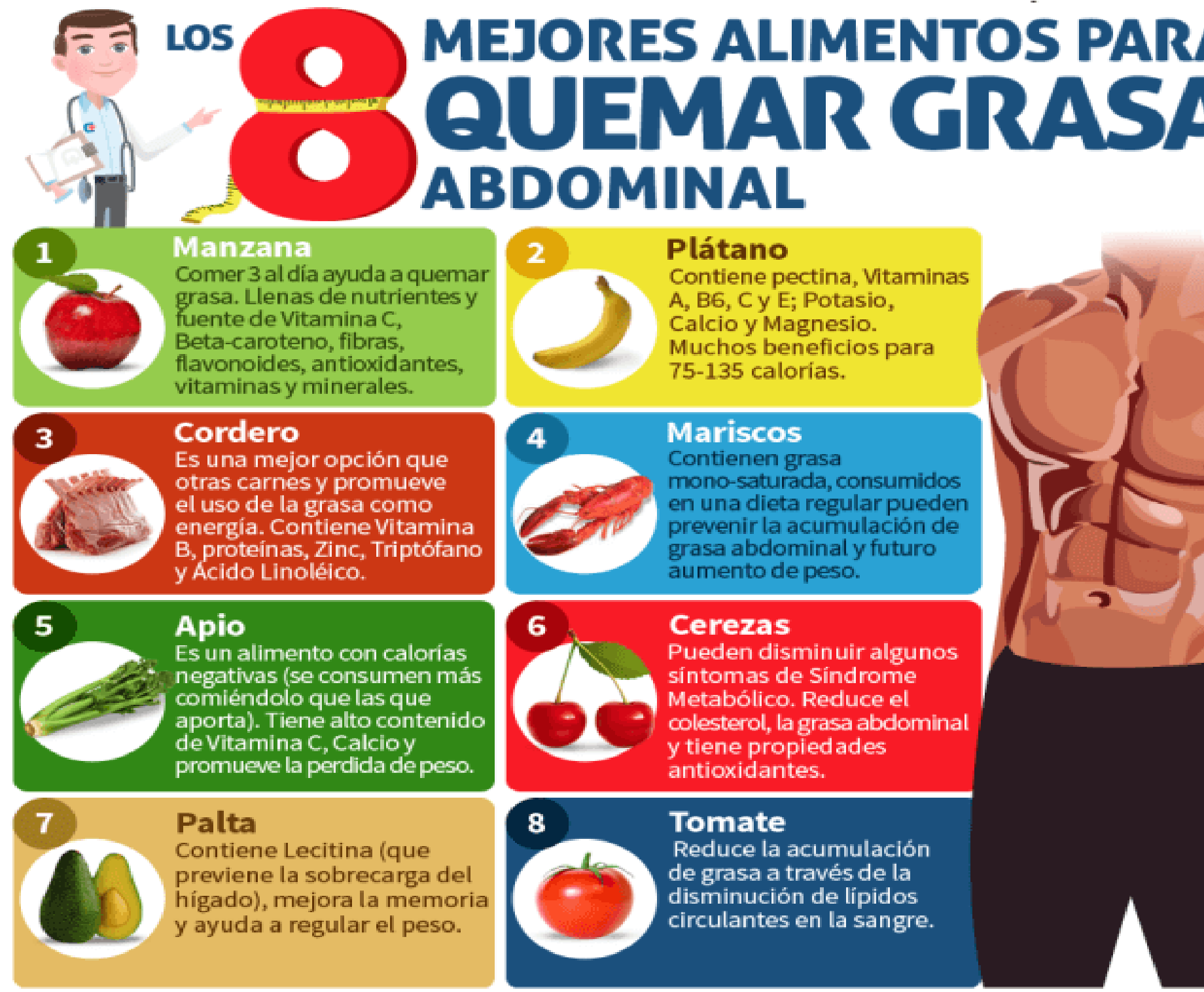 Dieta Perder Grasa Abdominal Hombre Cómo Perder Peso A Los 30 Años